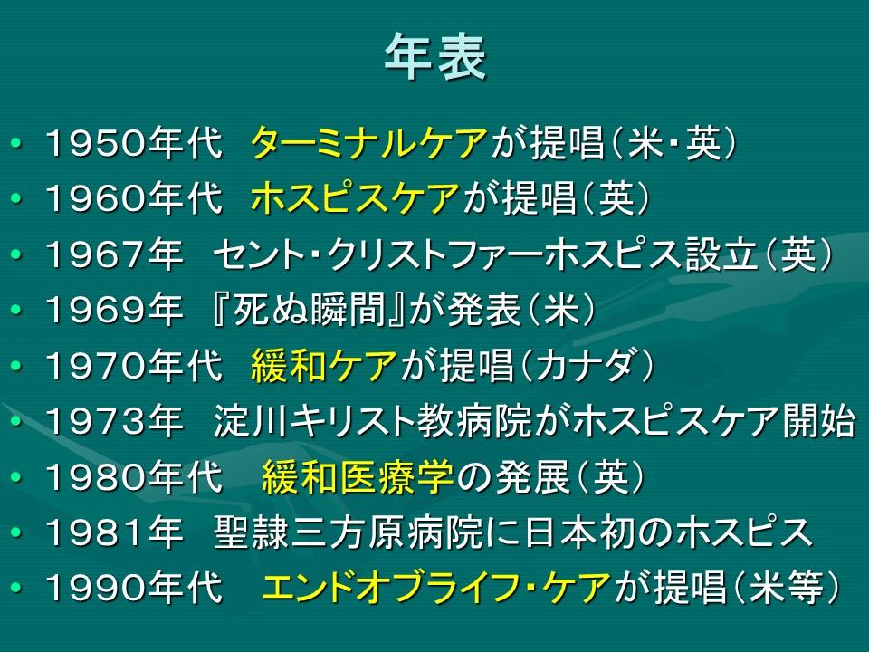 緩和ケアの歴史(世界)と早期緩和ケア大津秀一クリニック(東京。外来。遠隔診療対応)