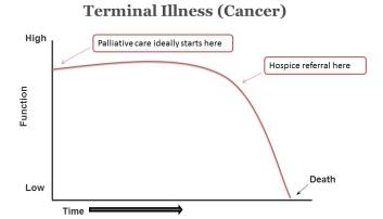 早期緩和ケアクリニック外来の緩和医療専門医(緩和ケア医)大津秀一が解説する末期がんになる前に知っておくこと